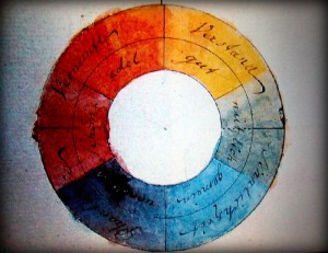 Goethes Farbenkreis aus seiner Farbenlehre